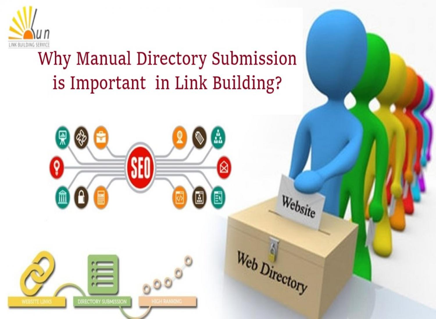 Why Manual Directory Submission Service is Important?