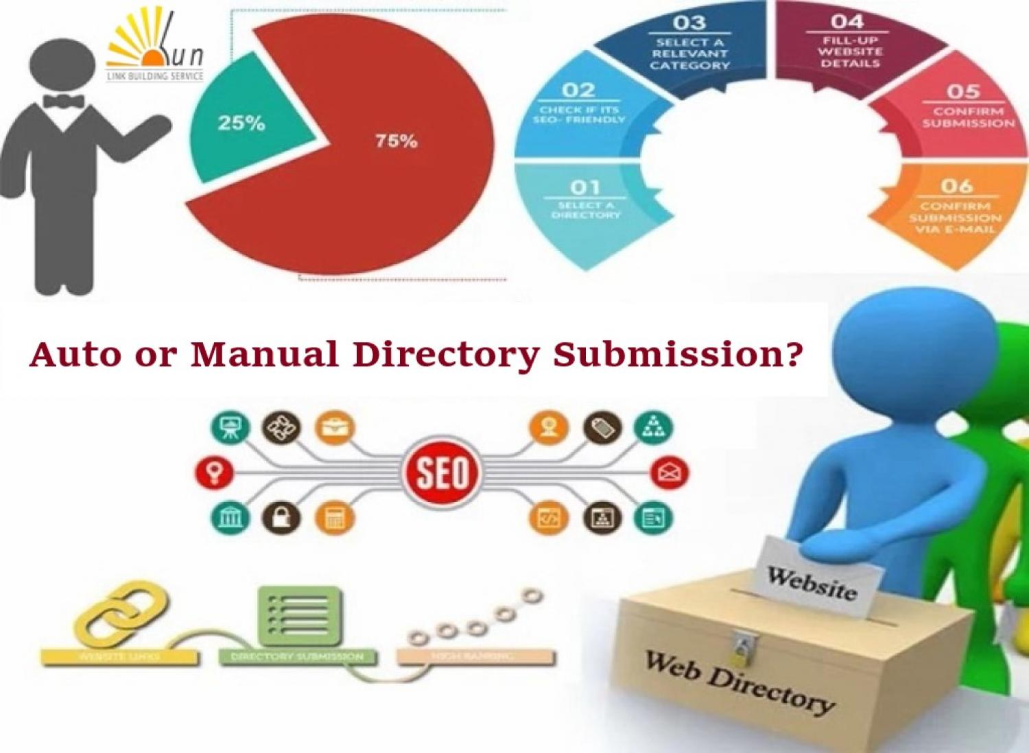 Manual Directory Submission or Auto Directory Submission