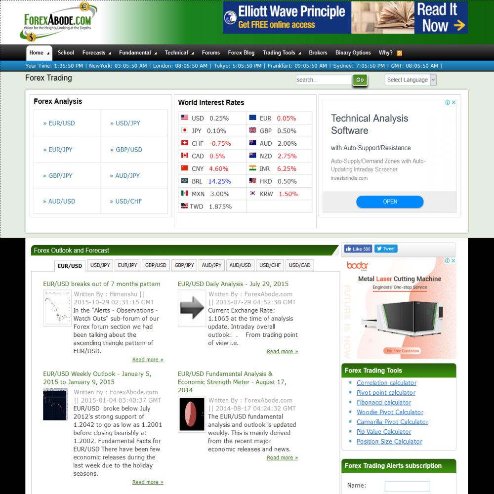 Forex Abode(http://www.forexabode.com)
